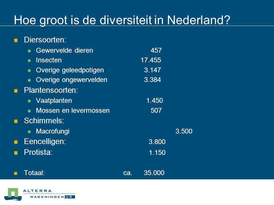 Hoe groot is de diversiteit in Nederland?  Diersoorten:  Gewervelde dieren457  Insecten 17.455  Overige geleedpotigen 3.147  Overige ongewervelde