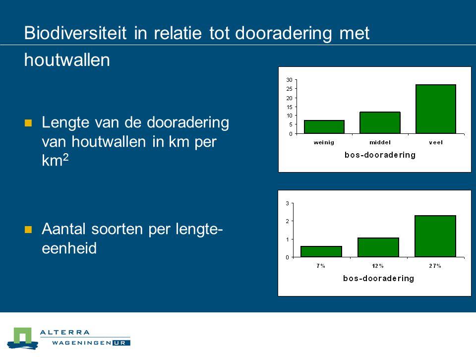 Biodiversiteit in relatie tot dooradering met houtwallen  Lengte van de dooradering van houtwallen in km per km 2  Aantal soorten per lengte- eenhei