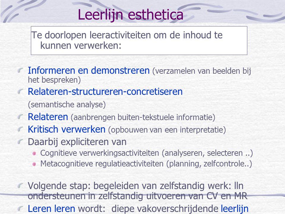 """Toepassing """"leren leren"""" bij projectietekenen Maak """"taakbladen"""" met links de opgaven en rechts ruimte om oplossingen te zoeken Aan de keerzijde (of el"""