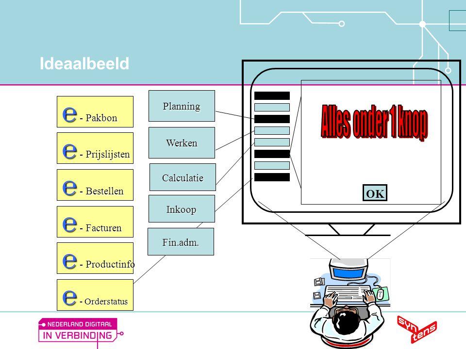 Ideaalbeeld Werken ℮ - Prijslijsten ℮ - Orderstatus ℮ - Productinfo Calculatie OK ℮ - Bestellen ℮ - Facturen Planning ℮ - Pakbon Inkoop Fin.adm. Inhou