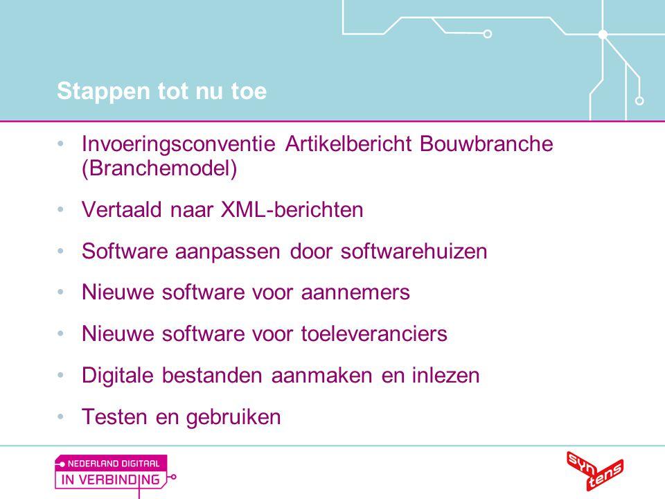 Stappen tot nu toe •Invoeringsconventie Artikelbericht Bouwbranche (Branchemodel) •Vertaald naar XML-berichten •Software aanpassen door softwarehuizen