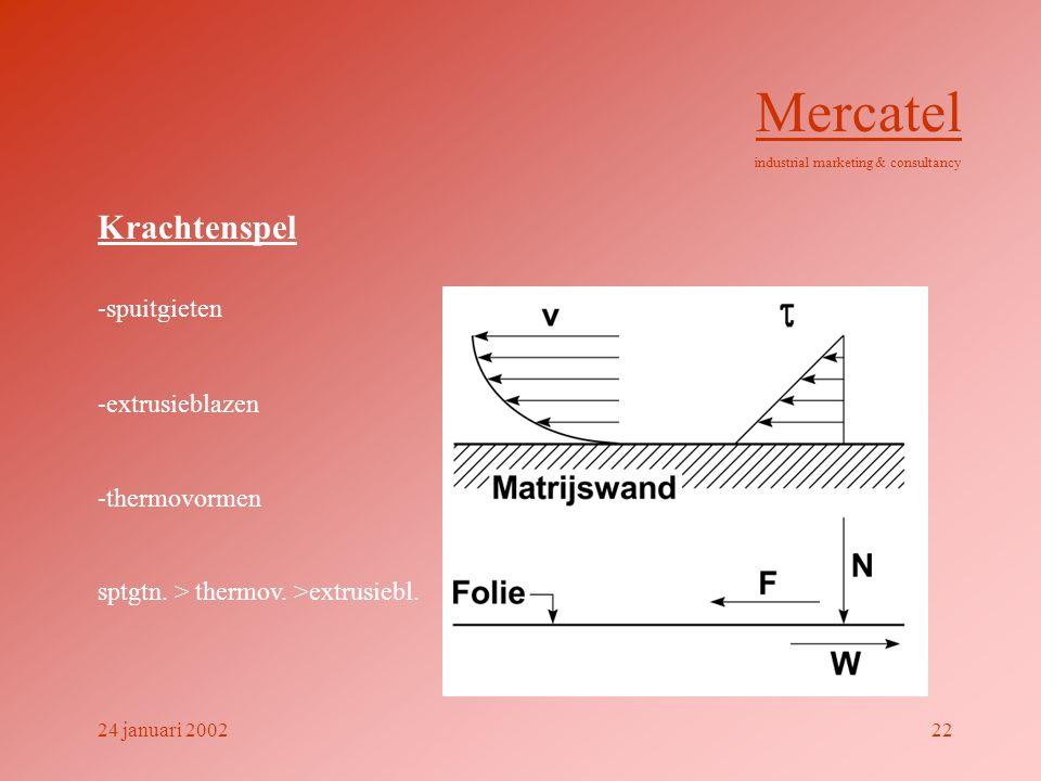 Krachtenspel -spuitgieten Mercatel industrial marketing & consultancy 24 januari 200222 -extrusieblazen -thermovormen sptgtn. > thermov. >extrusiebl.