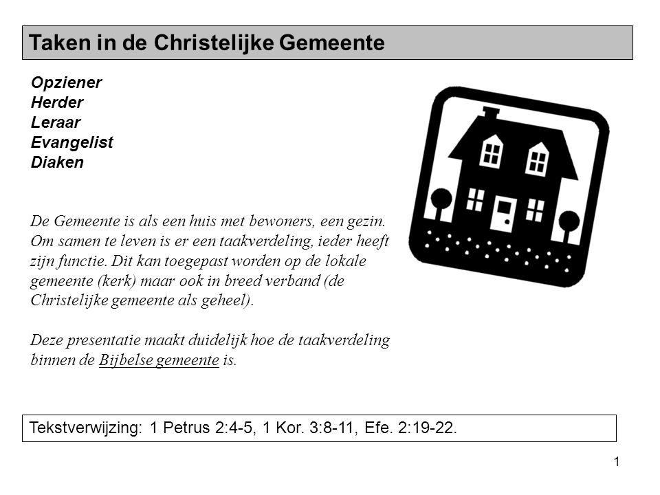 2 Opziener Herder Leraar Evangelist Diaken Taken in de Christelijke Gemeente Tekstverwijzing: Hand.