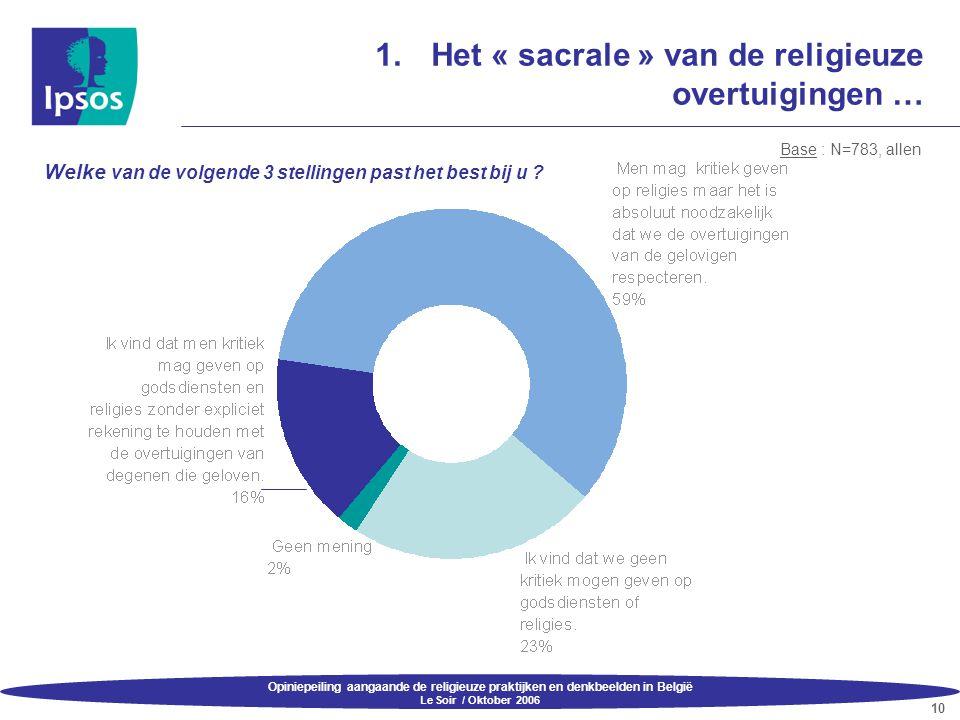 Opiniepeiling aangaande de religieuze praktijken en denkbeelden in België Le Soir / Oktober 2006 10 1.Het « sacrale » van de religieuze overtuigingen