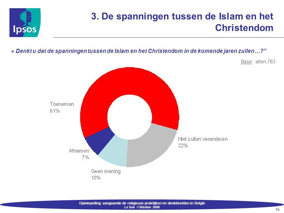 Opiniepeiling aangaande de religieuze praktijken en denkbeelden in België Le Soir / Oktober 2006 16 3. De spanningen tussen de Islam en het Christendo