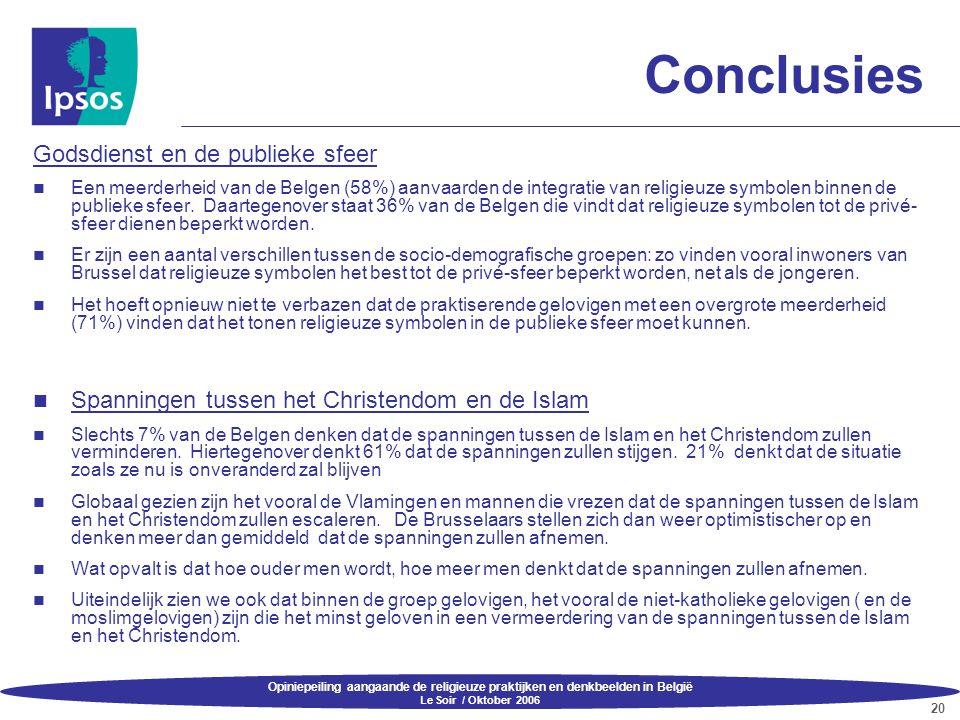 Opiniepeiling aangaande de religieuze praktijken en denkbeelden in België Le Soir / Oktober 2006 20 Conclusies Godsdienst en de publieke sfeer  Een m