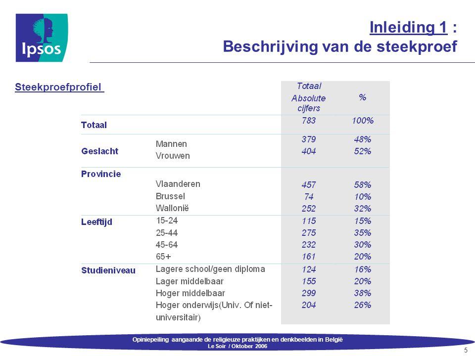 Opiniepeiling aangaande de religieuze praktijken en denkbeelden in België Le Soir / Oktober 2006 5 Inleiding 1 : Beschrijving van de steekproef Steekp
