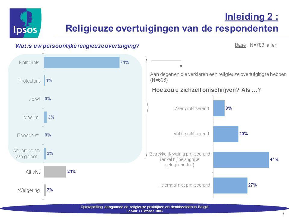 Opiniepeiling aangaande de religieuze praktijken en denkbeelden in België Le Soir / Oktober 2006 7 Inleiding 2 : Religieuze overtuigingen van de respo