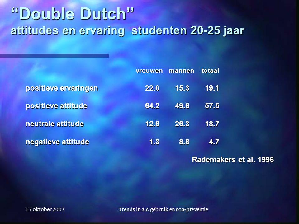 """17 oktober 2003Trends in a.c.gebruik en soa-preventie """"Double Dutch"""" attitudes en ervaring studenten 20-25 jaar vrouwen mannen totaal vrouwen mannen t"""