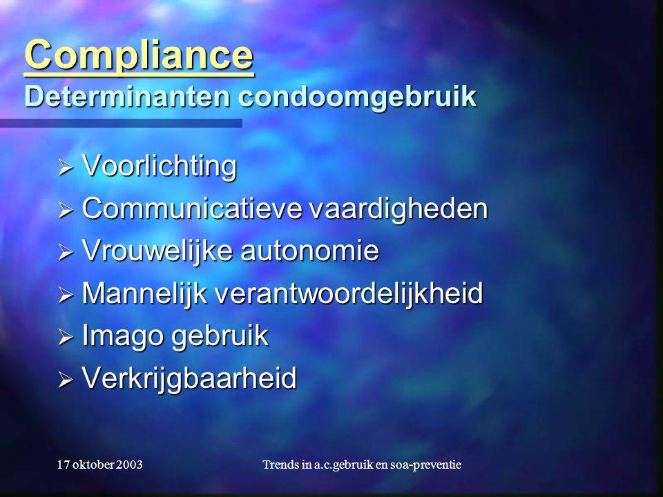 17 oktober 2003Trends in a.c.gebruik en soa-preventie Compliance Determinanten condoomgebruik  Voorlichting  Communicatieve vaardigheden  Vrouwelij