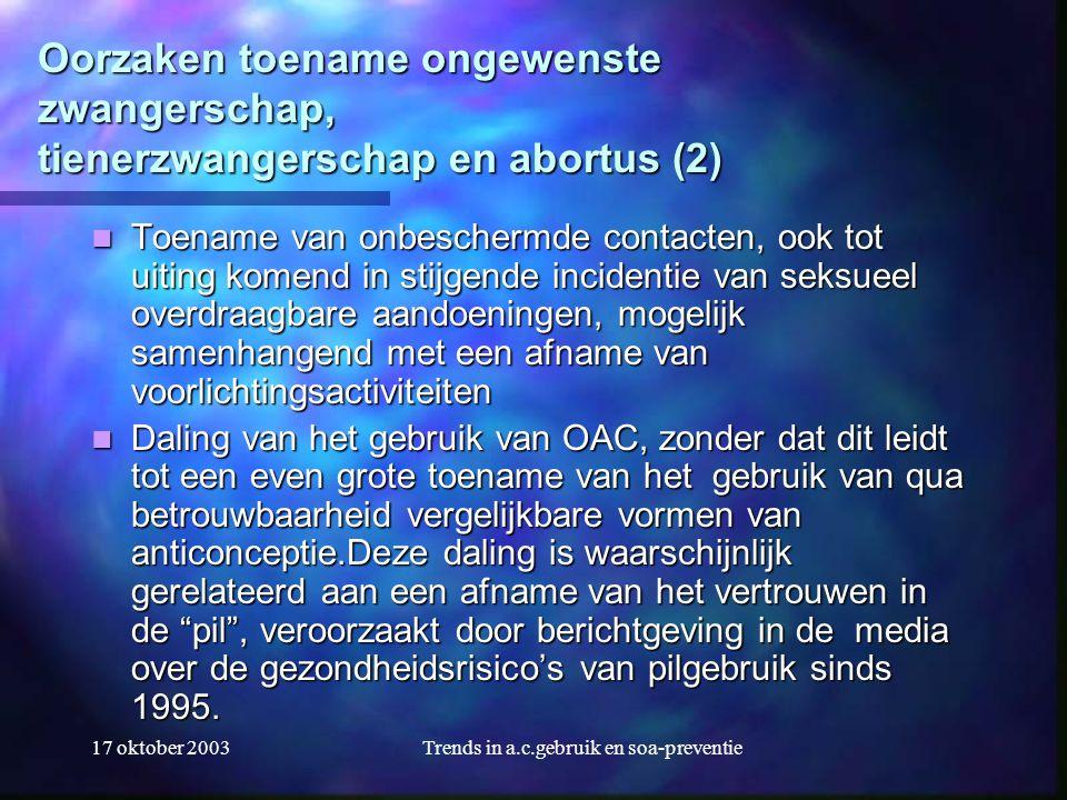17 oktober 2003Trends in a.c.gebruik en soa-preventie Oorzaken toename ongewenste zwangerschap, tienerzwangerschap en abortus (2)  Toename van onbesc