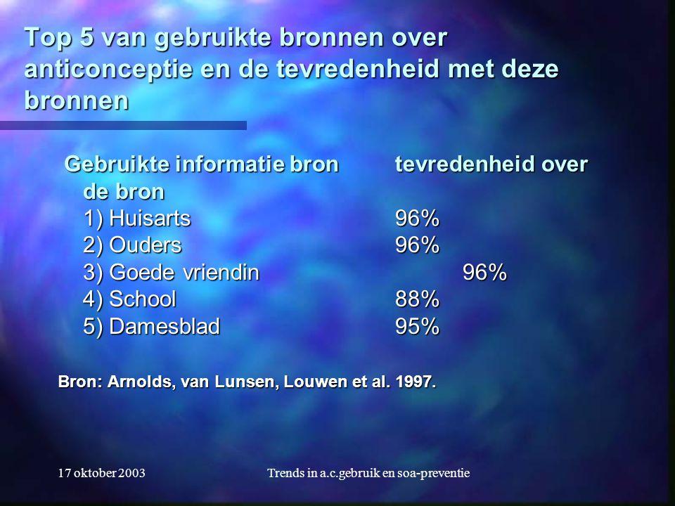 17 oktober 2003Trends in a.c.gebruik en soa-preventie Top 5 van gebruikte bronnen over anticonceptie en de tevredenheid met deze bronnen Gebruikte inf
