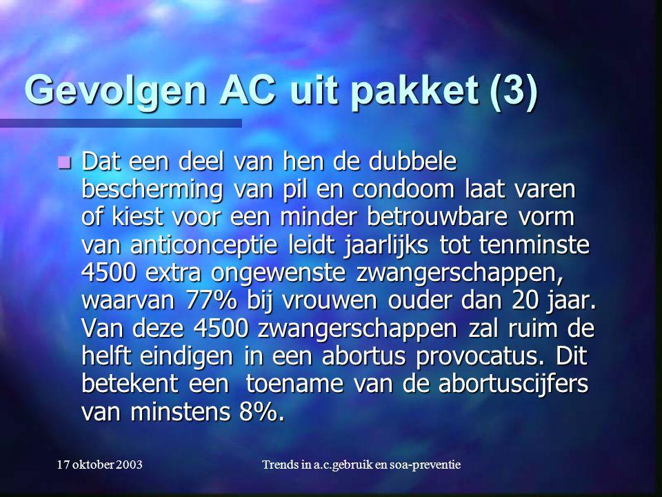 17 oktober 2003Trends in a.c.gebruik en soa-preventie Gevolgen AC uit pakket (3)  Dat een deel van hen de dubbele bescherming van pil en condoom laat