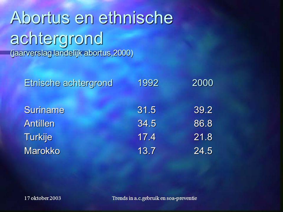 17 oktober 2003Trends in a.c.gebruik en soa-preventie Abortus en ethnische achtergrond (jaarverslag landelijk abortus,2000) Etnische achtergrond1992 2