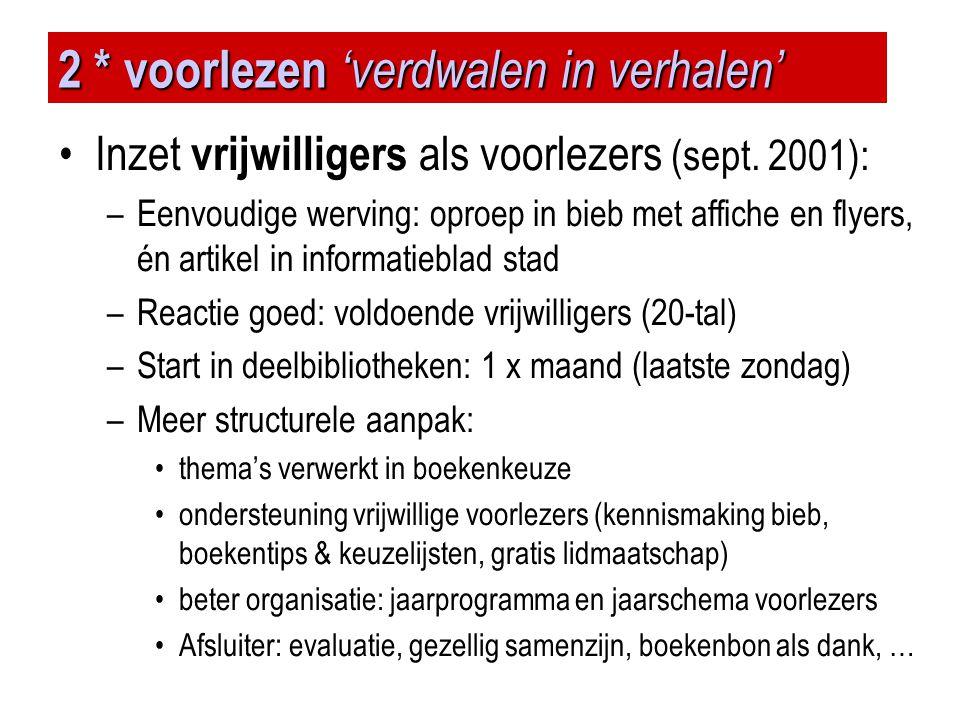 2 * voorlezen 'verdwalen in verhalen' •Inzet vrijwilligers als voorlezers (sept. 2001): –Eenvoudige werving: oproep in bieb met affiche en flyers, én