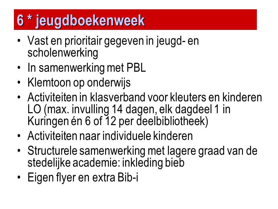 6 * jeugdboekenweek •Vast en prioritair gegeven in jeugd- en scholenwerking •In samenwerking met PBL •Klemtoon op onderwijs •Activiteiten in klasverba