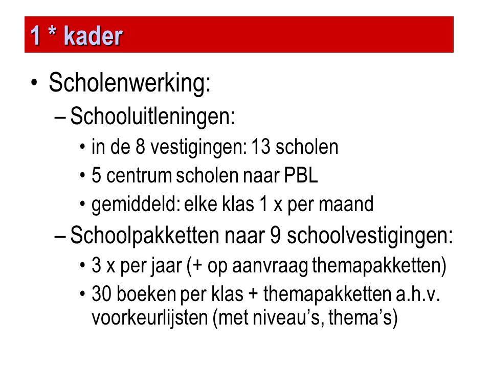 1 * kader •Scholenwerking: –Schooluitleningen: •in de 8 vestigingen: 13 scholen •5 centrum scholen naar PBL •gemiddeld: elke klas 1 x per maand –Schoo