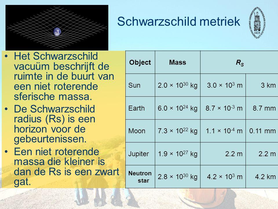 Schwarzschild metriek •Het Schwarzschild vacuüm beschrijft de ruimte in de buurt van een niet roterende sferische massa. •De Schwarzschild radius (Rs)