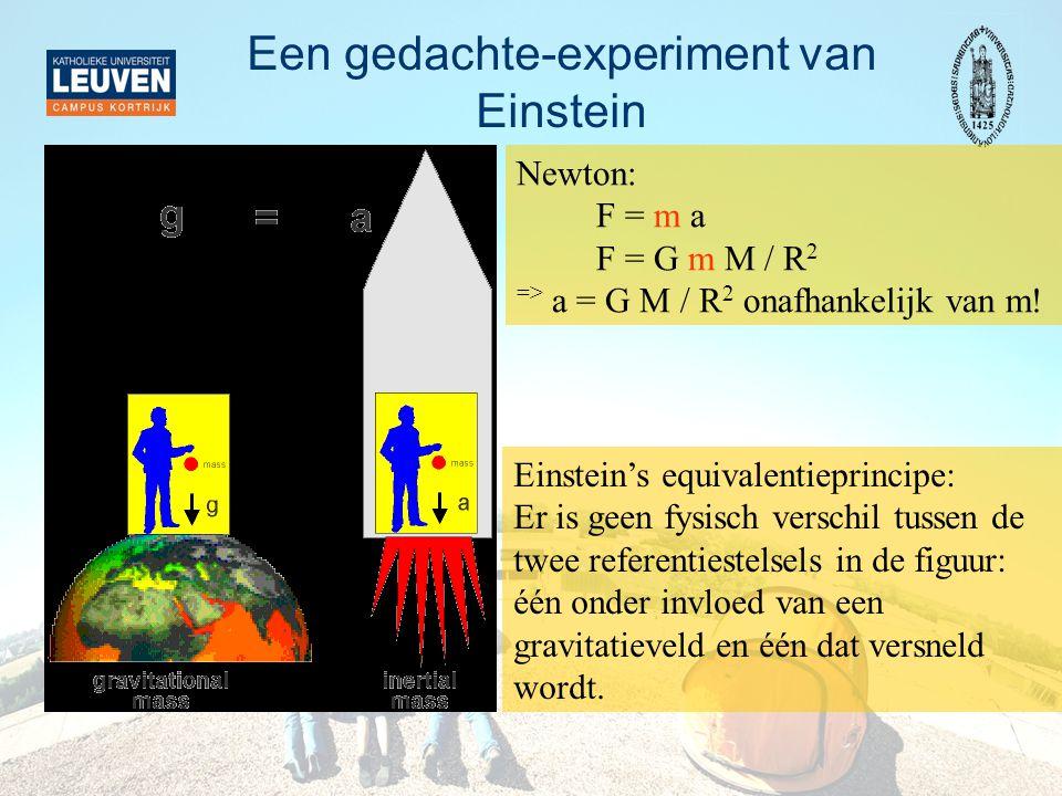 Een gedachte-experiment van Einstein Newton: F = m a F = G m M / R 2 => a = G M / R 2 onafhankelijk van m! Einstein's equivalentieprincipe: Er is geen