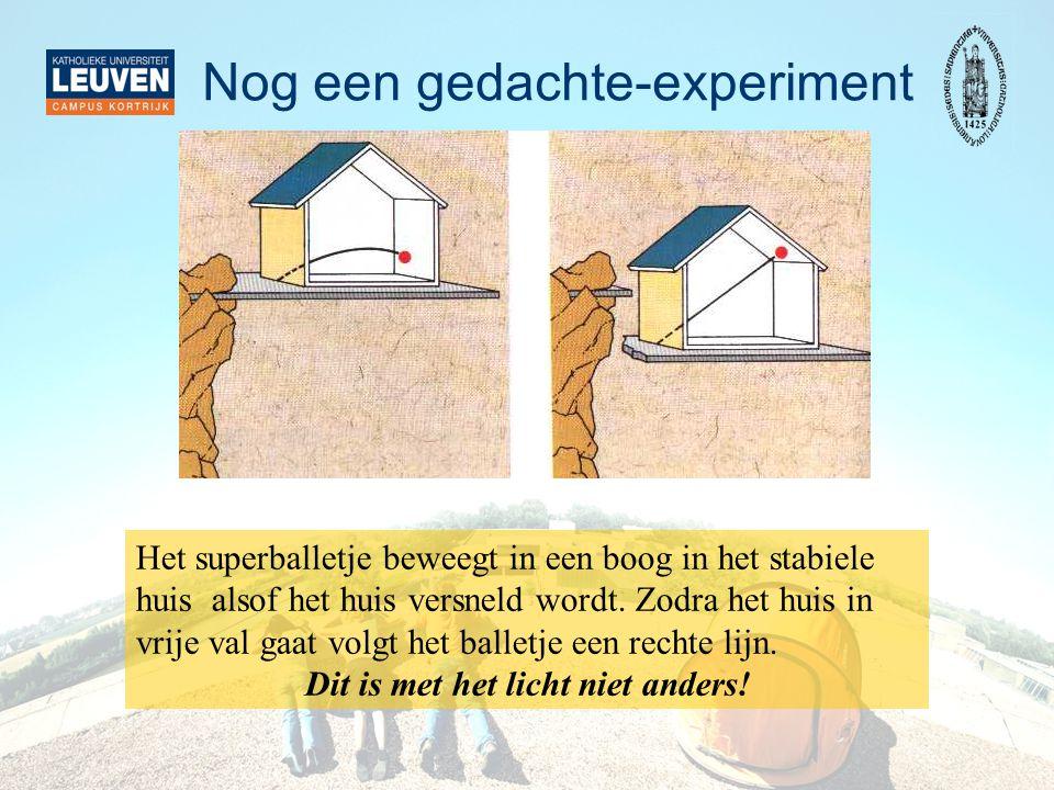 Nog een gedachte-experiment Het superballetje beweegt in een boog in het stabiele huis alsof het huis versneld wordt. Zodra het huis in vrije val gaat