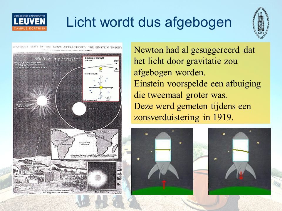 Licht wordt dus afgebogen Newton had al gesuggereerd dat het licht door gravitatie zou afgebogen worden. Einstein voorspelde een afbuiging die tweemaa