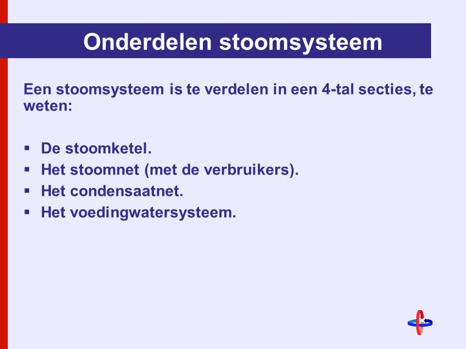 Onderdelen stoomsysteem Een stoomsysteem is te verdelen in een 4-tal secties, te weten:  De stoomketel.