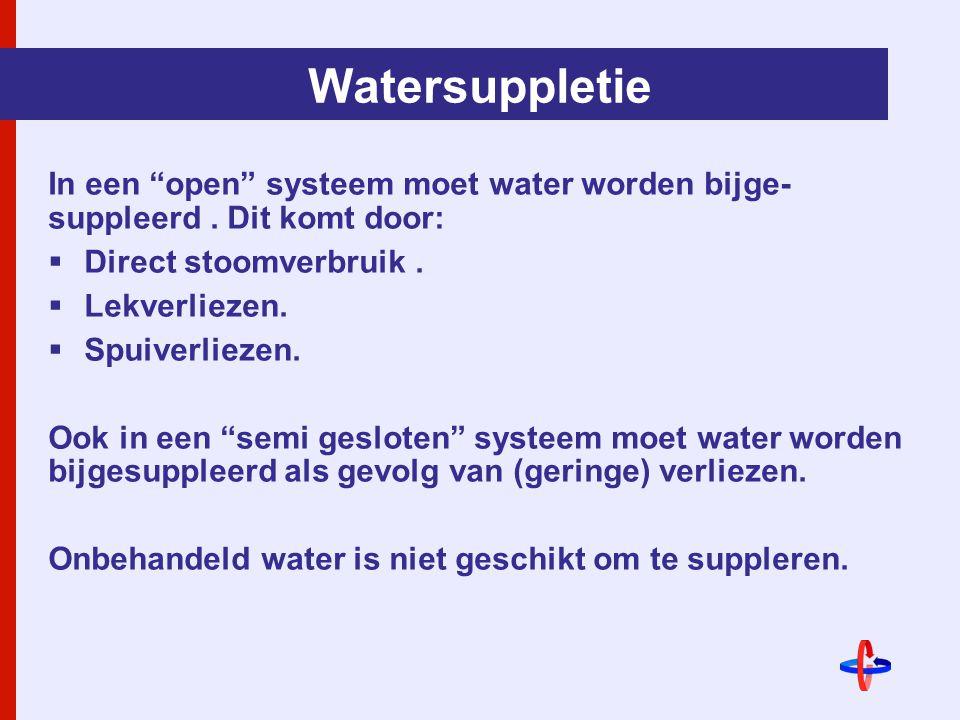 Watersuppletie In een open systeem moet water worden bijge- suppleerd.