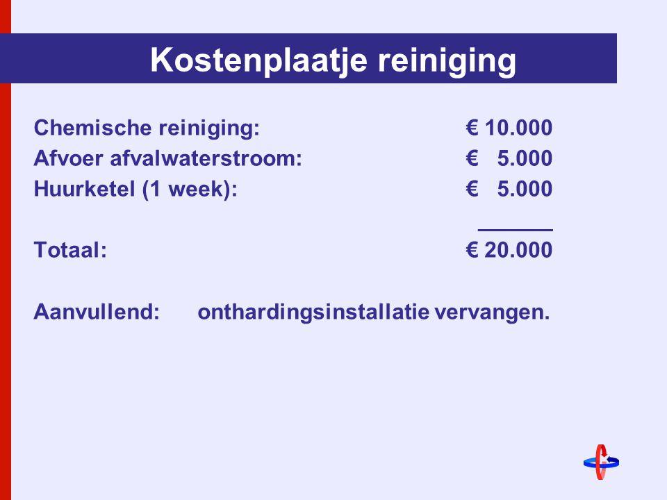 Kostenplaatje reiniging Chemische reiniging: € 10.000 Afvoer afvalwaterstroom: € 5.000 Huurketel (1 week): € 5.000 ______ Totaal: € 20.000 Aanvullend: onthardingsinstallatie vervangen.