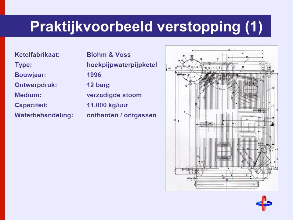 Praktijkvoorbeeld verstopping (1) Ketelfabrikaat:Blohm & Voss Type:hoekpijpwaterpijpketel Bouwjaar:1996 Ontwerpdruk:12 barg Medium:verzadigde stoom Capaciteit:11.000 kg/uur Waterbehandeling:ontharden / ontgassen