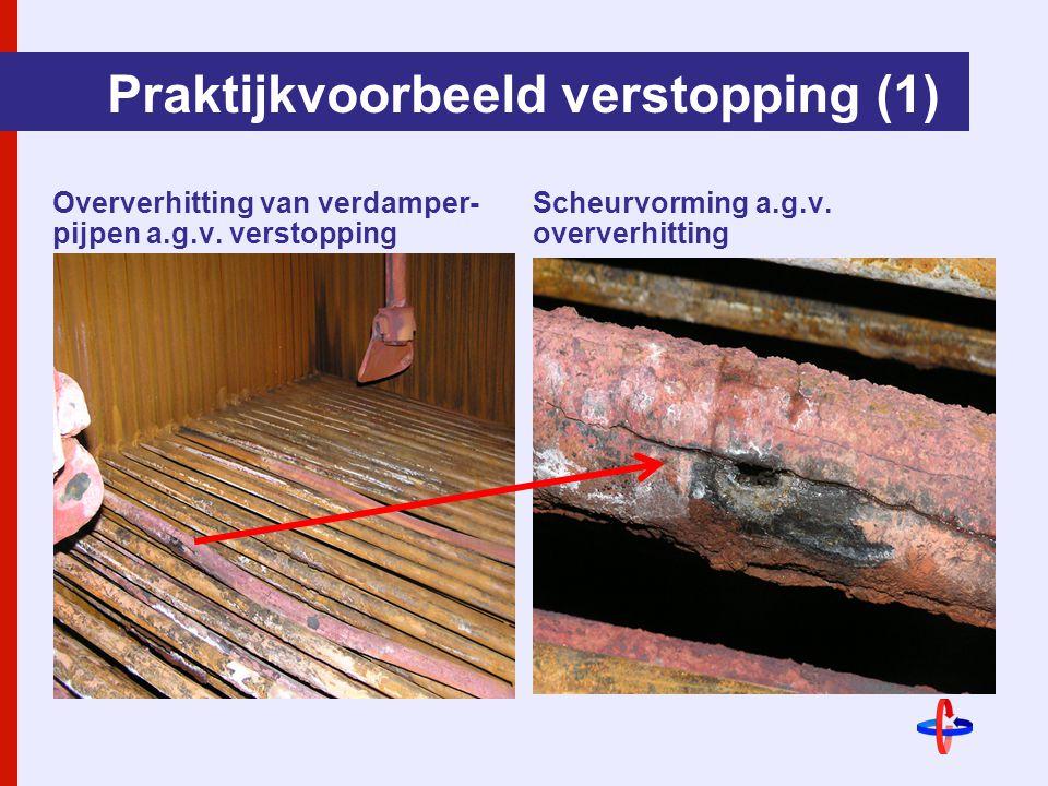 Praktijkvoorbeeld verstopping (1) Oververhitting van verdamper- pijpen a.g.v.