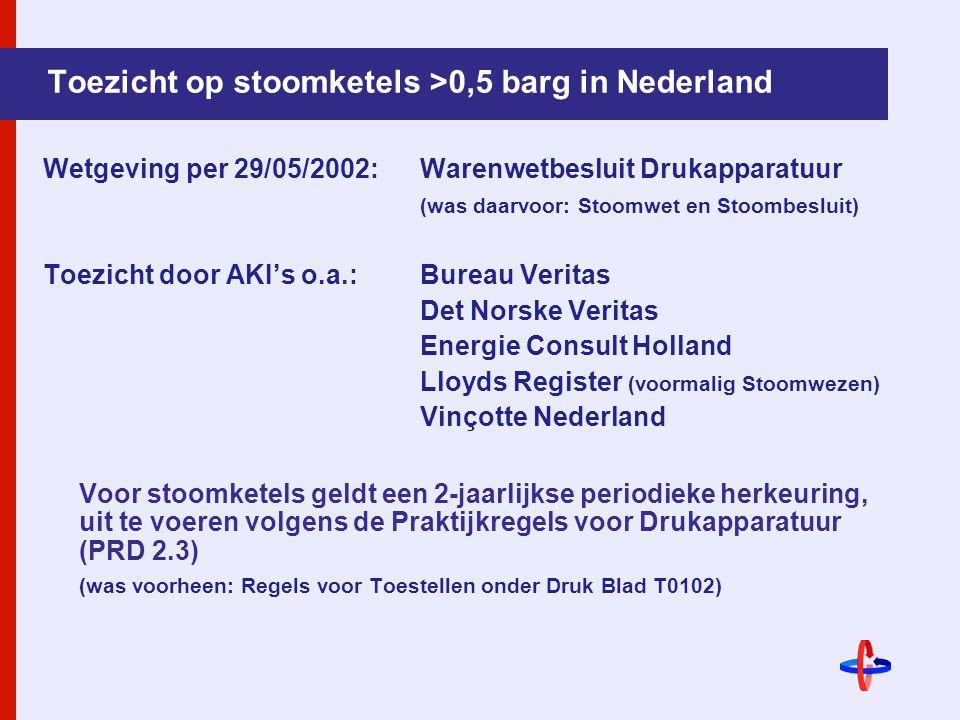 Toezicht op stoomketels >0,5 barg in Nederland Wetgeving per 29/05/2002:Warenwetbesluit Drukapparatuur (was daarvoor: Stoomwet en Stoombesluit) Toezicht door AKI's o.a.:Bureau Veritas Det Norske Veritas Energie Consult Holland Lloyds Register (voormalig Stoomwezen) Vinçotte Nederland Voor stoomketels geldt een 2-jaarlijkse periodieke herkeuring, uit te voeren volgens de Praktijkregels voor Drukapparatuur (PRD 2.3) (was voorheen: Regels voor Toestellen onder Druk Blad T0102)