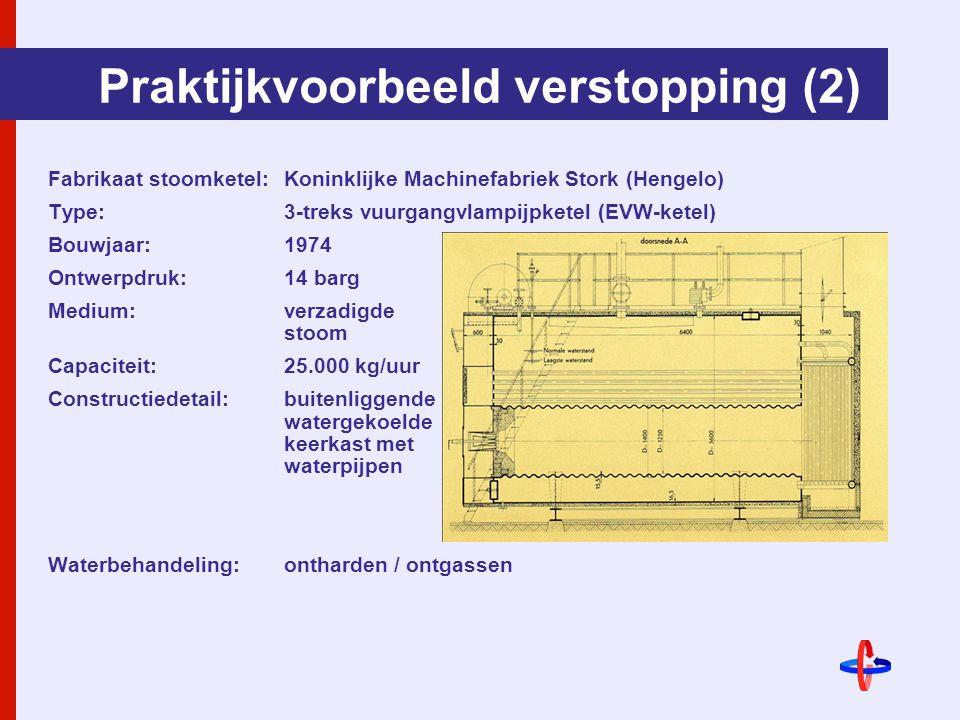 Praktijkvoorbeeld verstopping (2) Fabrikaat stoomketel: Koninklijke Machinefabriek Stork (Hengelo) Type: 3-treks vuurgangvlampijpketel (EVW-ketel) Bouwjaar:1974 Ontwerpdruk:14 barg Medium:verzadigde stoom Capaciteit:25.000 kg/uur Constructiedetail:buitenliggende watergekoelde keerkast met waterpijpen Waterbehandeling:ontharden / ontgassen