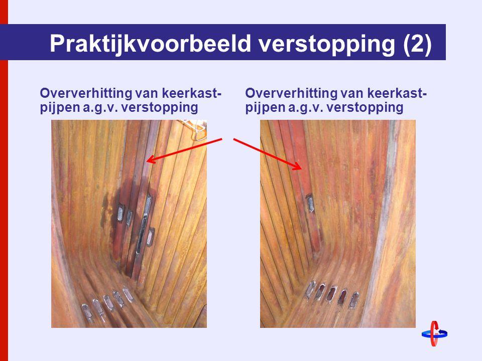 Praktijkvoorbeeld verstopping (2) Oververhitting van keerkast- pijpen a.g.v. verstopping