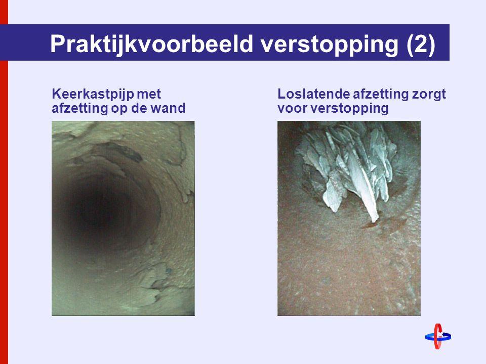 Praktijkvoorbeeld verstopping (2) Keerkastpijp met afzetting op de wand Loslatende afzetting zorgt voor verstopping