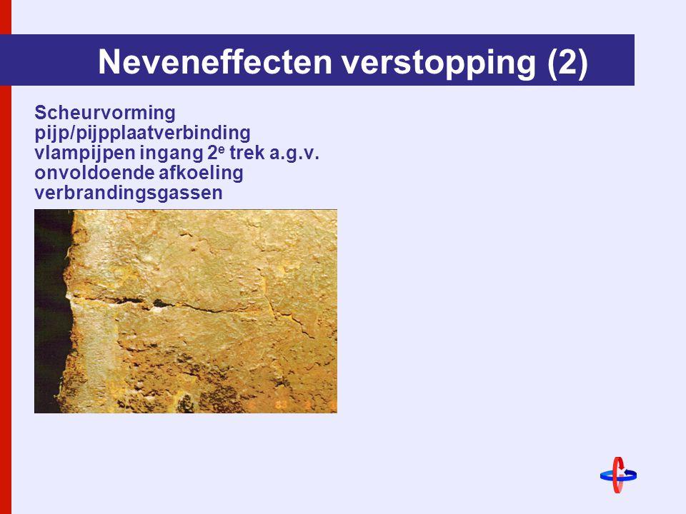 Neveneffecten verstopping (2) Scheurvorming pijp/pijpplaatverbinding vlampijpen ingang 2 e trek a.g.v.