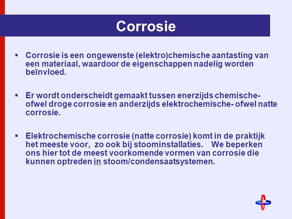 Corrosie  Corrosie is een ongewenste (elektro)chemische aantasting van een materiaal, waardoor de eigenschappen nadelig worden beïnvloed.