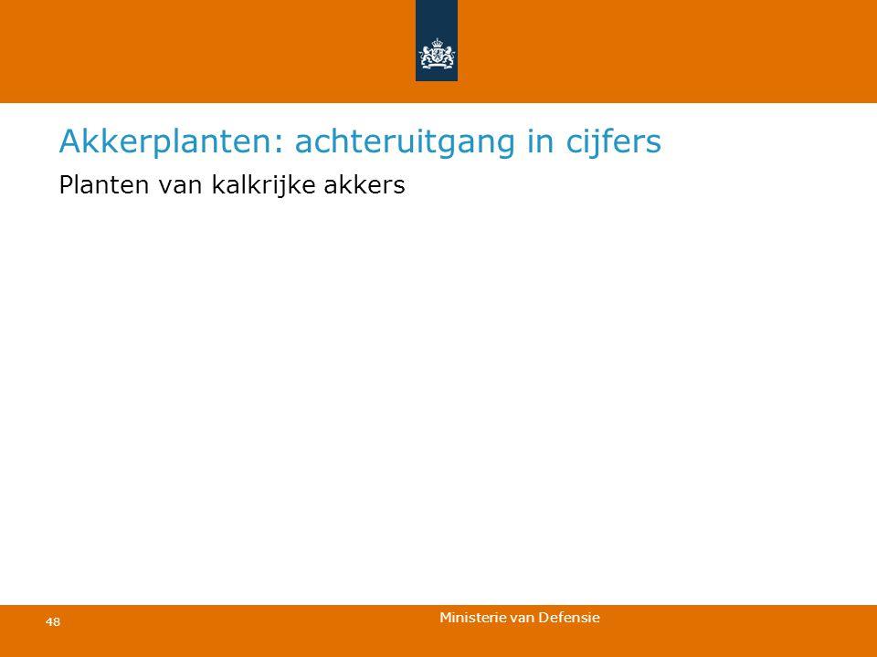 Ministerie van Defensie 48 Akkerplanten: achteruitgang in cijfers Planten van kalkrijke akkers