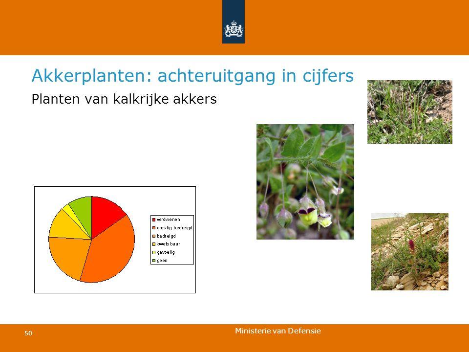 Ministerie van Defensie 50 Akkerplanten: achteruitgang in cijfers Planten van kalkrijke akkers
