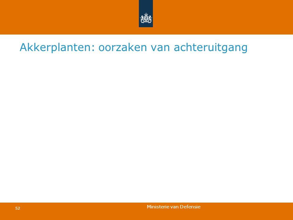 Ministerie van Defensie 52 Akkerplanten: oorzaken van achteruitgang