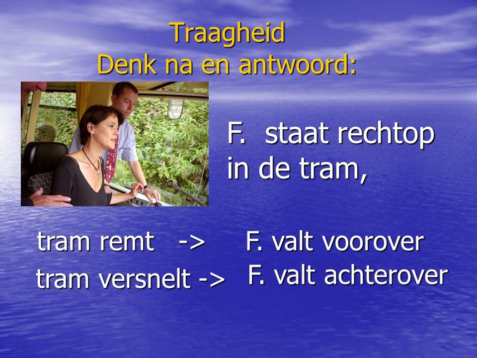 Traagheid Denk na en antwoord: F. staat rechtop in de tram, tram remt -> F. valt voorover tram versnelt -> F. valt achterover