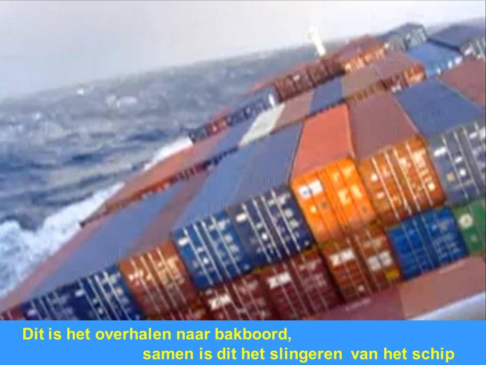 Dit is het overhalen naar stuurboord van het schip, daarom moet je de zwaarste lading niet bovenop hebben