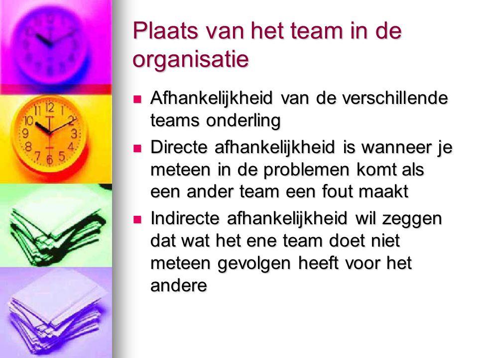 Plaats van het team in de organisatie  Afhankelijkheid van de verschillende teams onderling  Directe afhankelijkheid is wanneer je meteen in de prob