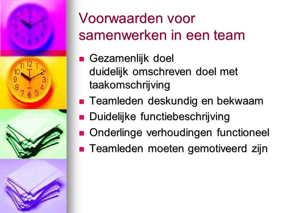 Voorwaarden voor samenwerken in een team  Gezamenlijk doel duidelijk omschreven doel met taakomschrijving  Teamleden deskundig en bekwaam  Duidelij