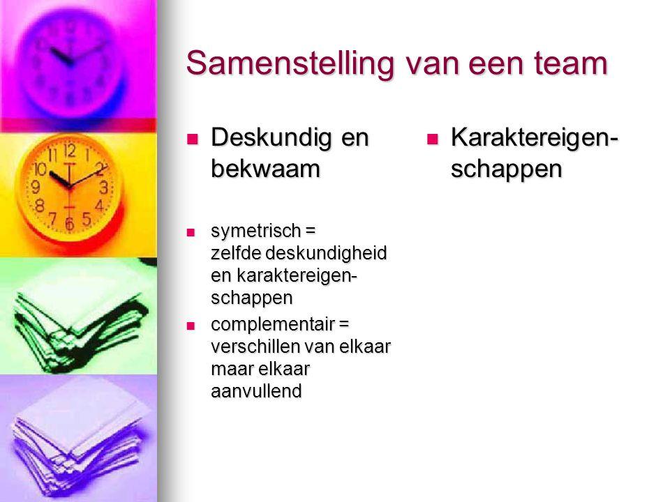 Samenstelling van een team  Deskundig en bekwaam  symetrisch = zelfde deskundigheid en karaktereigen- schappen  complementair = verschillen van elk