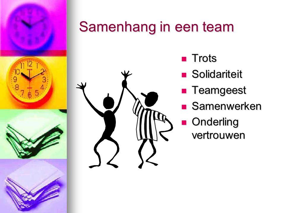 Samenhang in een team  Trots  Solidariteit  Teamgeest  Samenwerken  Onderling vertrouwen