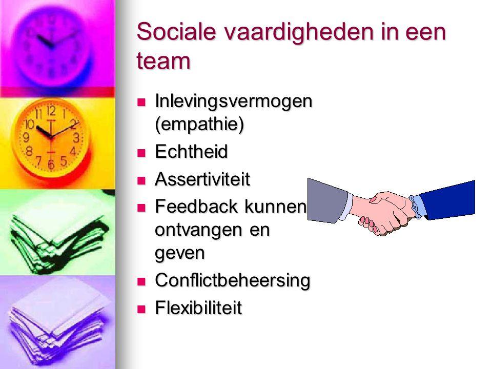 Sociale vaardigheden in een team  Inlevingsvermogen (empathie)  Echtheid  Assertiviteit  Feedback kunnen ontvangen en geven  Conflictbeheersing 