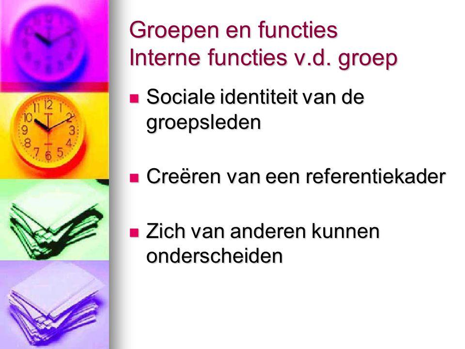 Groepen en functies Interne functies v.d. groep  Sociale identiteit van de groepsleden  Creëren van een referentiekader  Zich van anderen kunnen on
