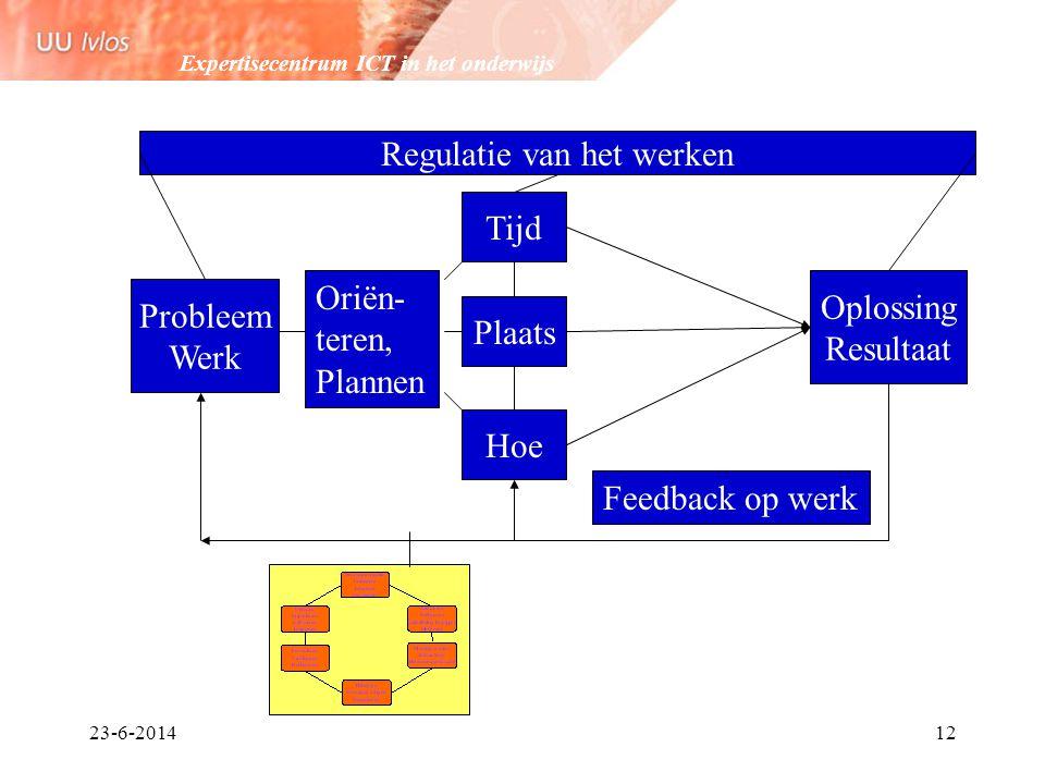 Expertisecentrum ICT in het onderwijs 23-6-201412 Probleem Werk Oplossing Resultaat Tijd Plaats Hoe Regulatie van het werken Feedback op werk Oriën- t