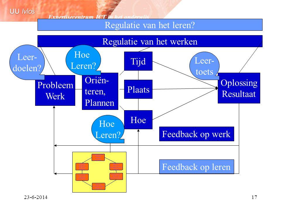 Expertisecentrum ICT in het onderwijs 23-6-201417 Probleem Werk Oplossing Resultaat Tijd Plaats Hoe Regulatie van het werken Regulatie van het leren?