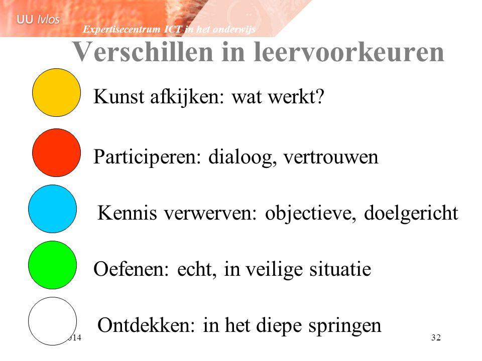 Expertisecentrum ICT in het onderwijs 23-6-201432 Verschillen in leervoorkeuren Kunst afkijken: wat werkt? Participeren: dialoog, vertrouwen Kennis ve